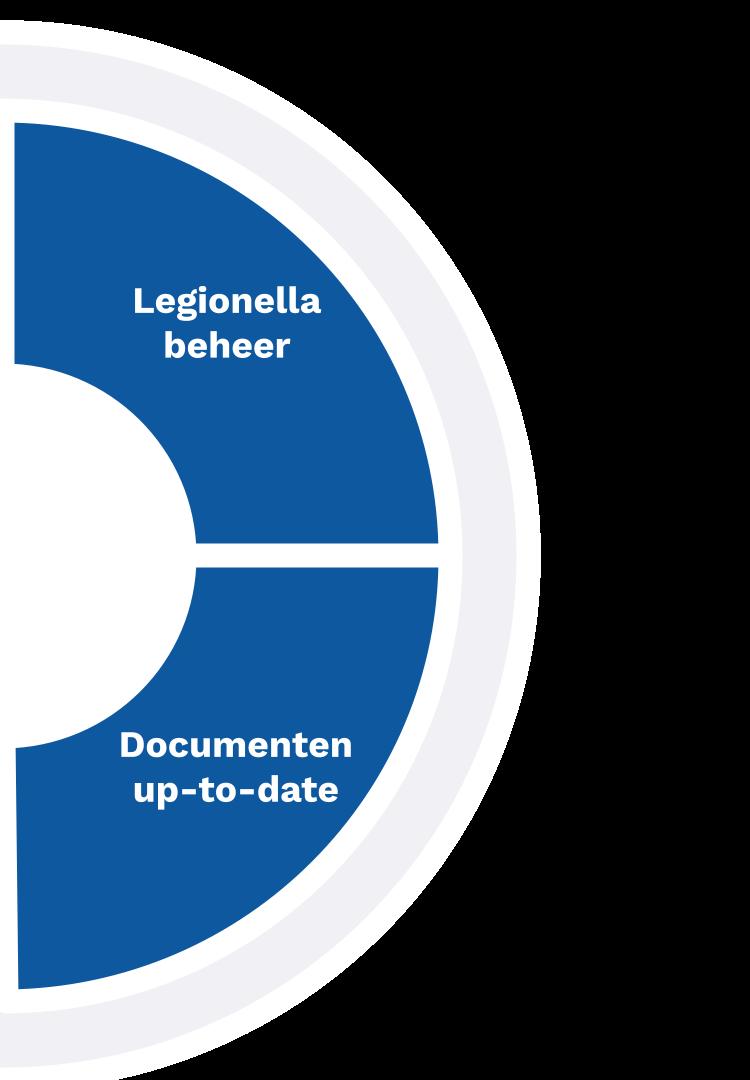 Legionellabeheer software